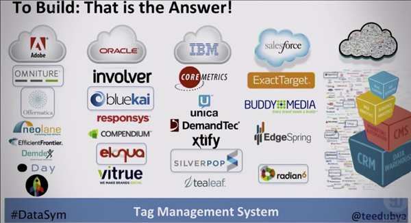 build tag management system
