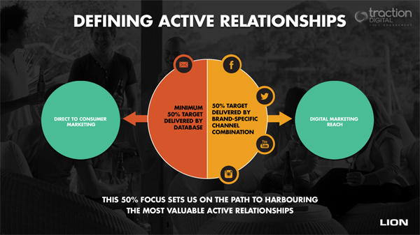 Defining Active Relationships