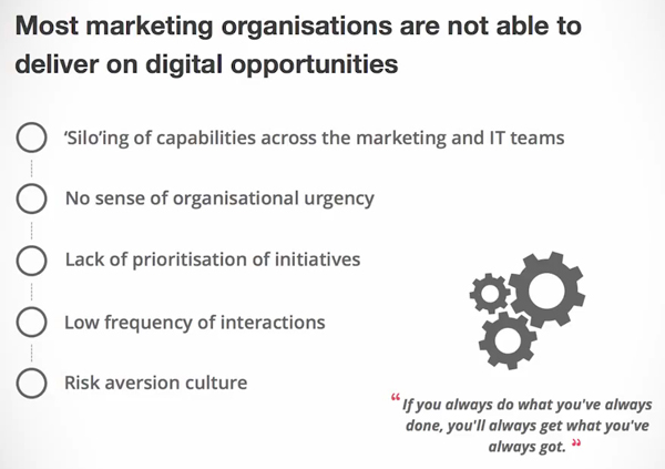 Deliver digital opportunities