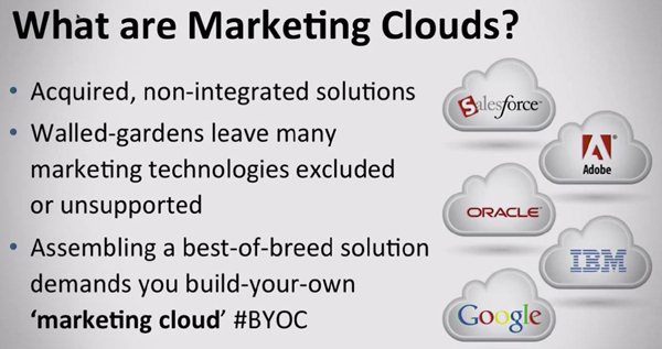 What are marketing clouds?